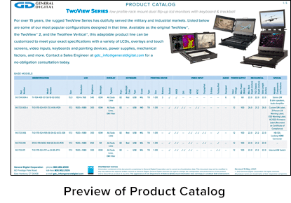 TwoView Product Catalog